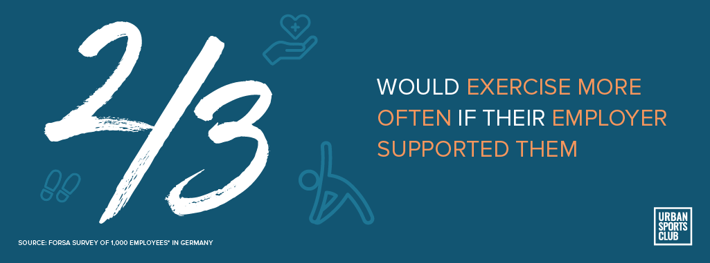 Support for exercise is needed